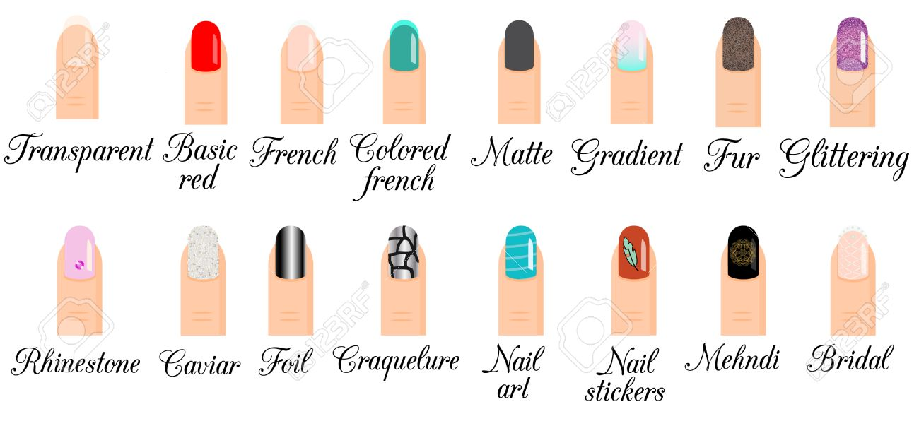 Manicure Types Nail Design Nail Art Vector Set Illustratie Van