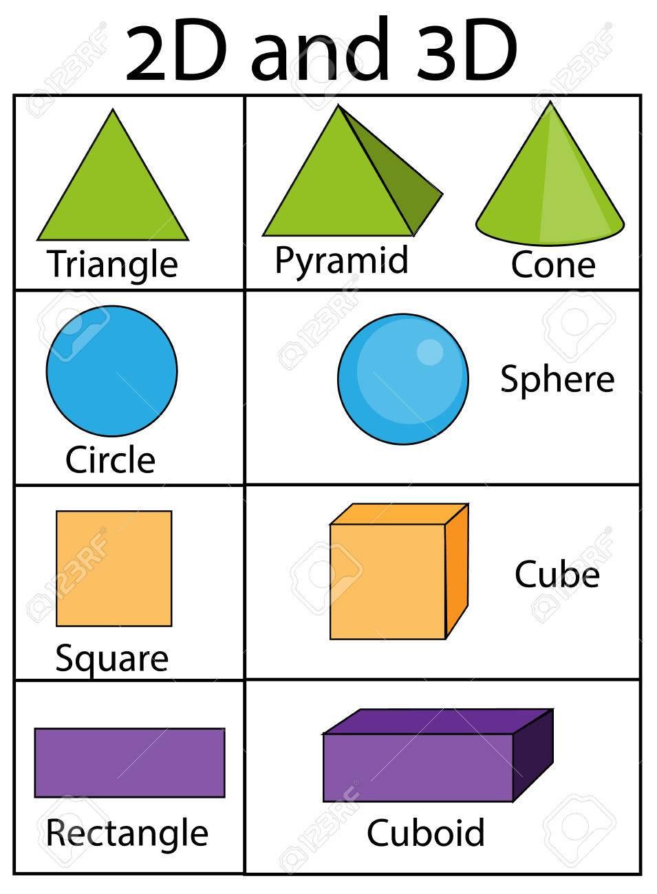 2D Und 3D Geometrische Formen Und Figuren. Pädagogische Infografiken ...