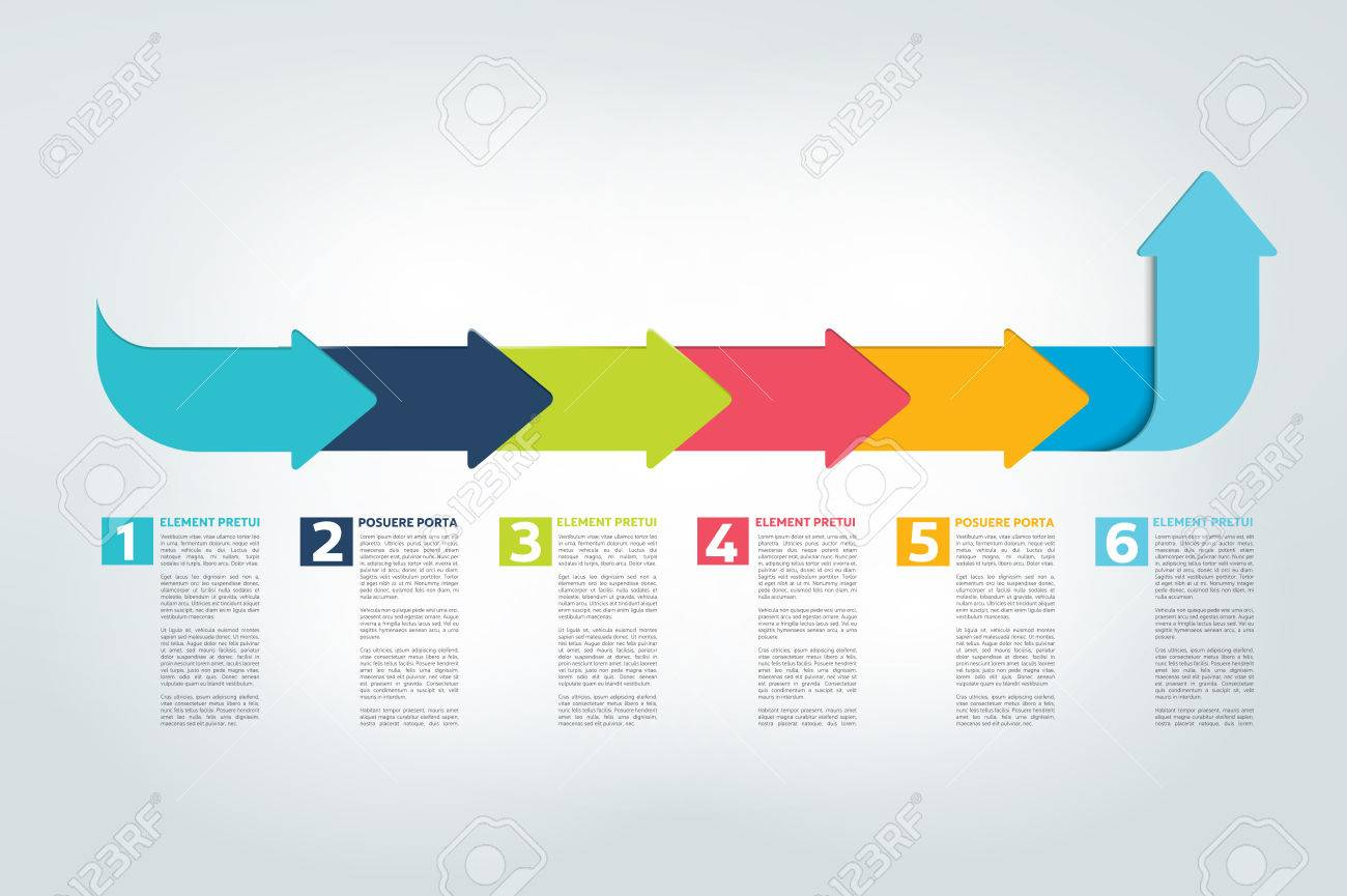 project status reporting show timeline of milestones chart looks