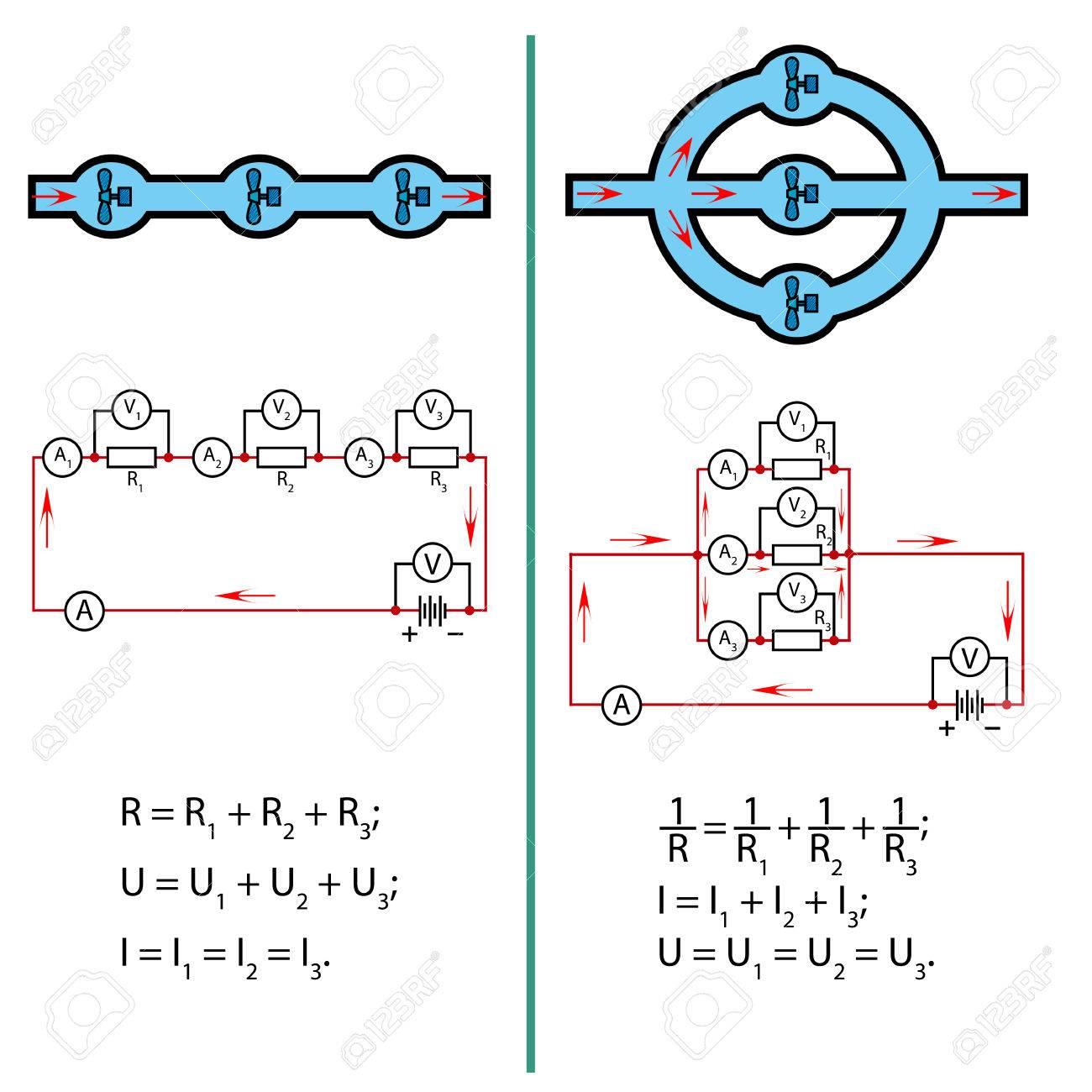 Circuito Seri E Paralelo : Ilustración de la corriente eléctrica en los circuitos en serie y