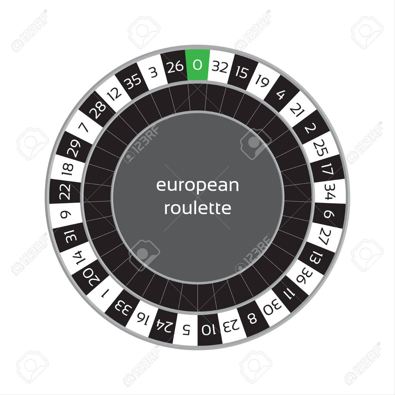 Traditional european roulette table vector illustration stock vector - American Roulette Wheel Illustration Of European Roulette Wheel Isolated On White Background Illustration