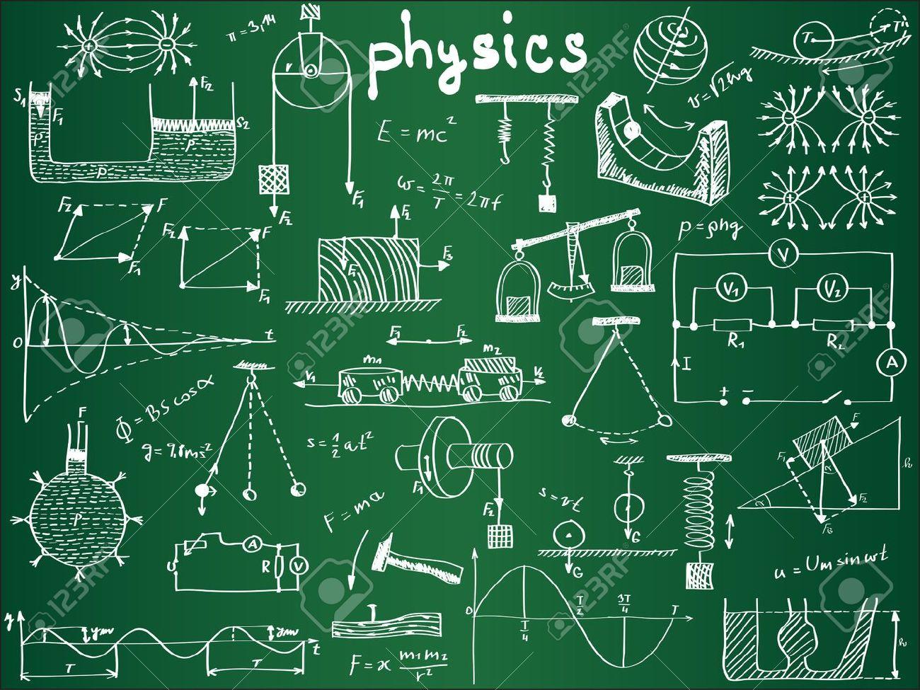 Physikalische formeln