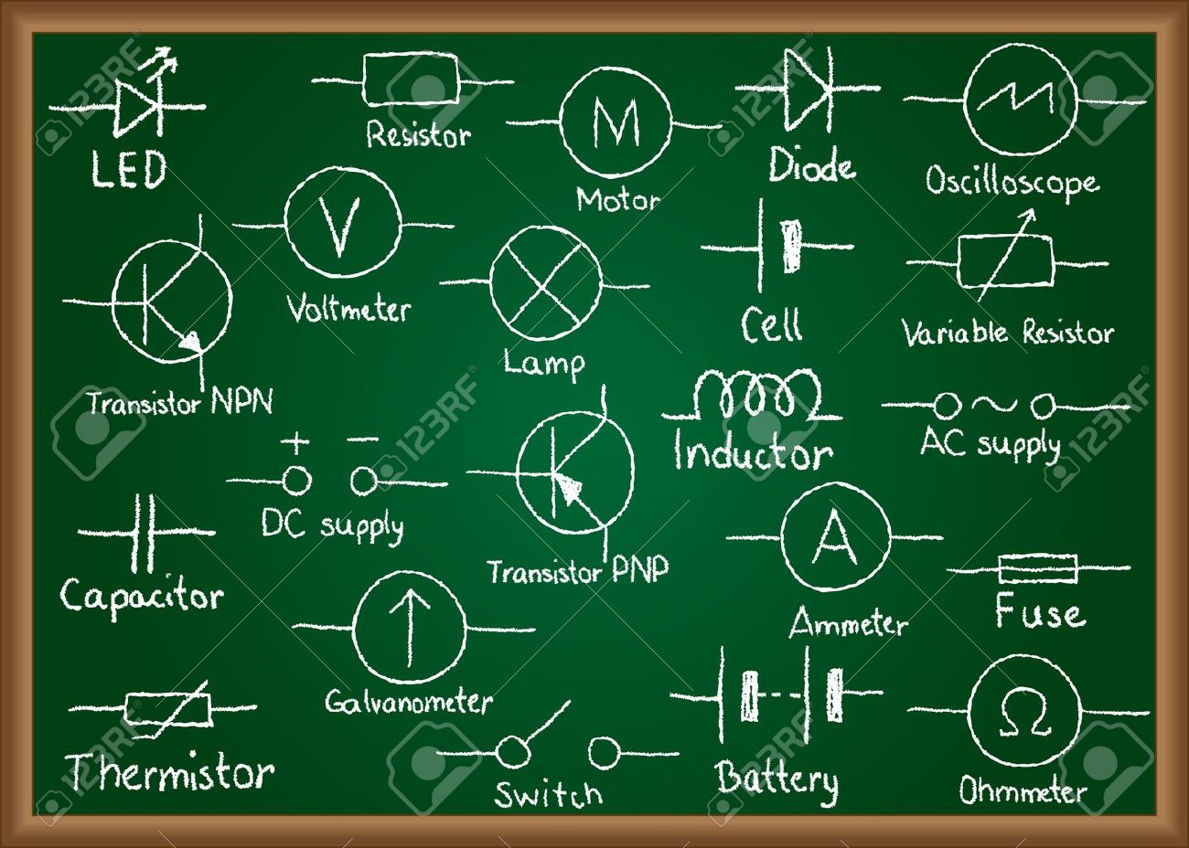 Illustration Of Electrical Circuit Symbols Drawn On Chalkboard ...