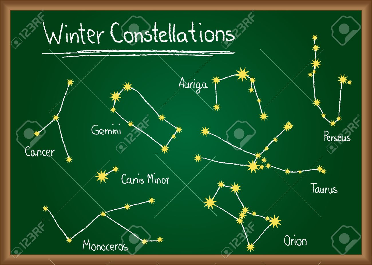 Winter Constellations of northern sky drawn on school chalkboard Stock Vector - 16561800