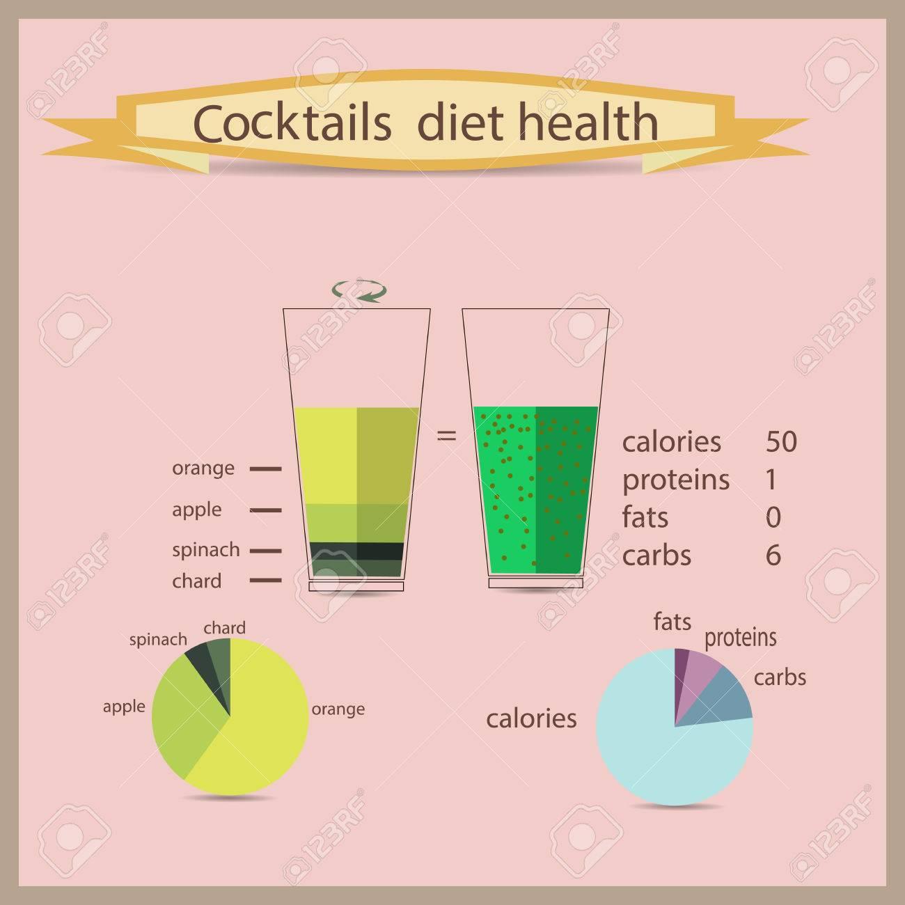 Vitaminas perdida de peso
