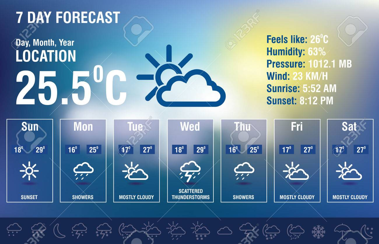 vector-weather-forecast-interface-with-icon-set-vector-illustration