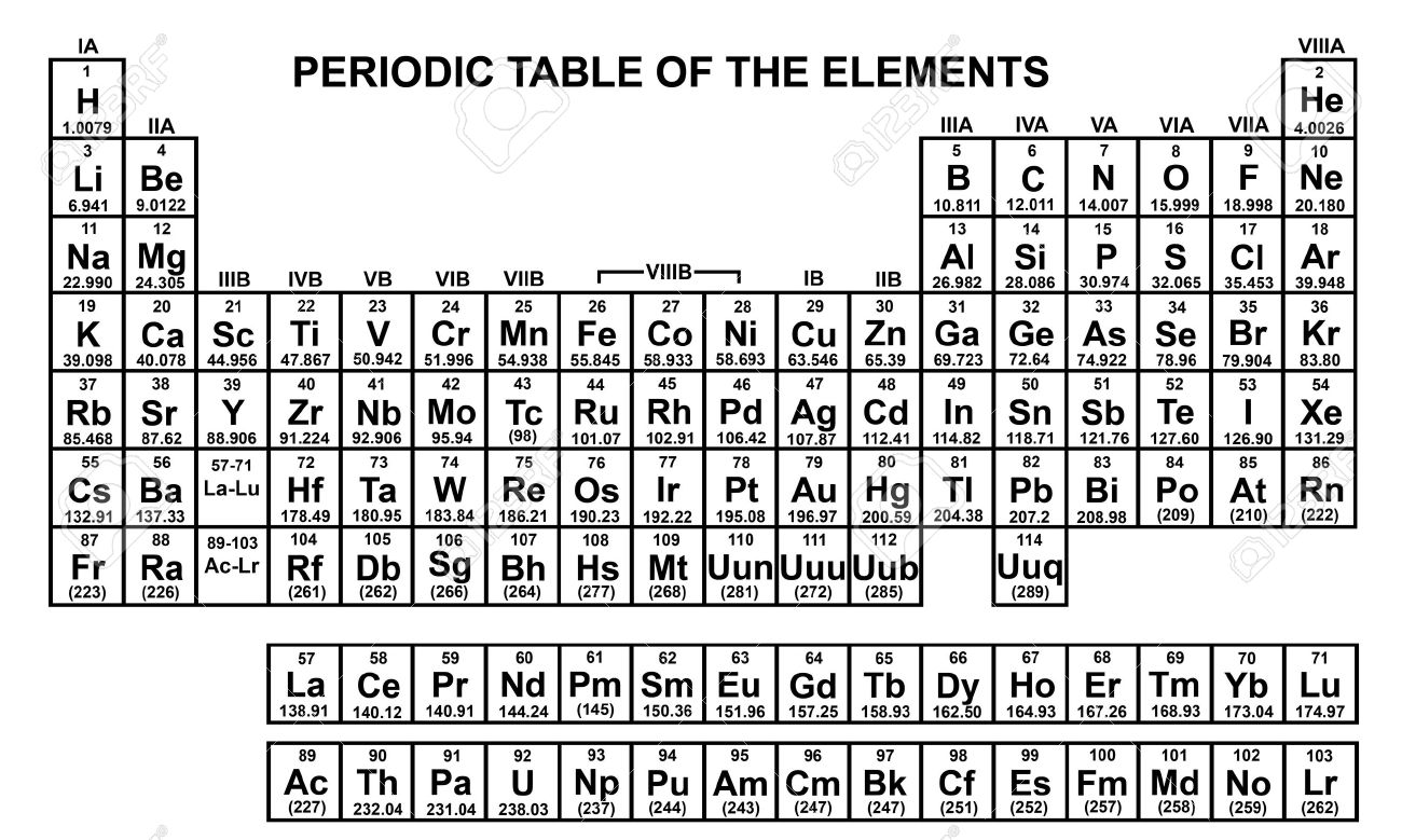 Periodic table of the elements royalty free cliparts vectors and periodic table of the elements stock vector 14449795 urtaz Choice Image