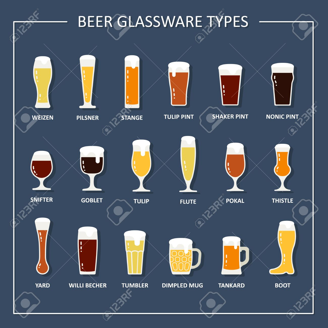 beer glassware types guide beer glasses and mugs with names