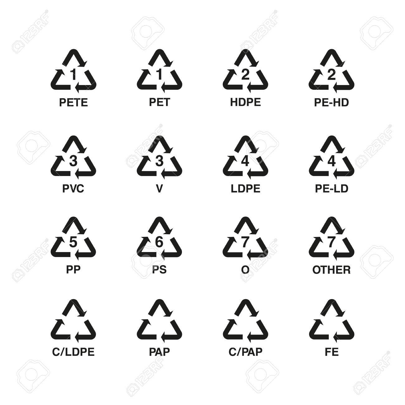 Plastic recycling symbols set. Icons on packaging. Vector - 67753331