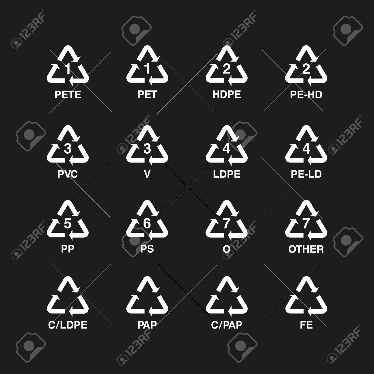 Plastic recycling symbols set white icons on packaging vector plastic recycling symbols set white icons on packaging vector stock vector 67754085 buycottarizona Images