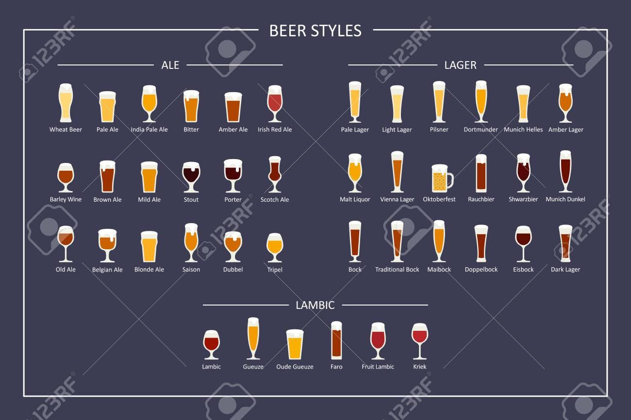 Beer family tree brookston beer bulletin.