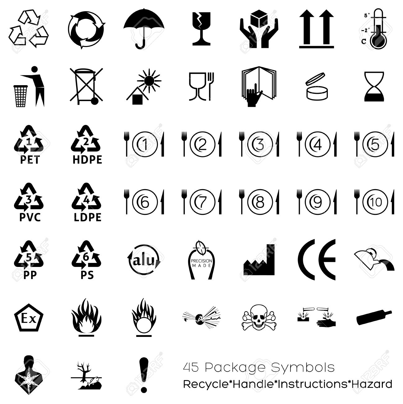 Useful symbols for industry that can be placed on packaging in useful symbols for industry that can be placed on packaging in or buycottarizona Images