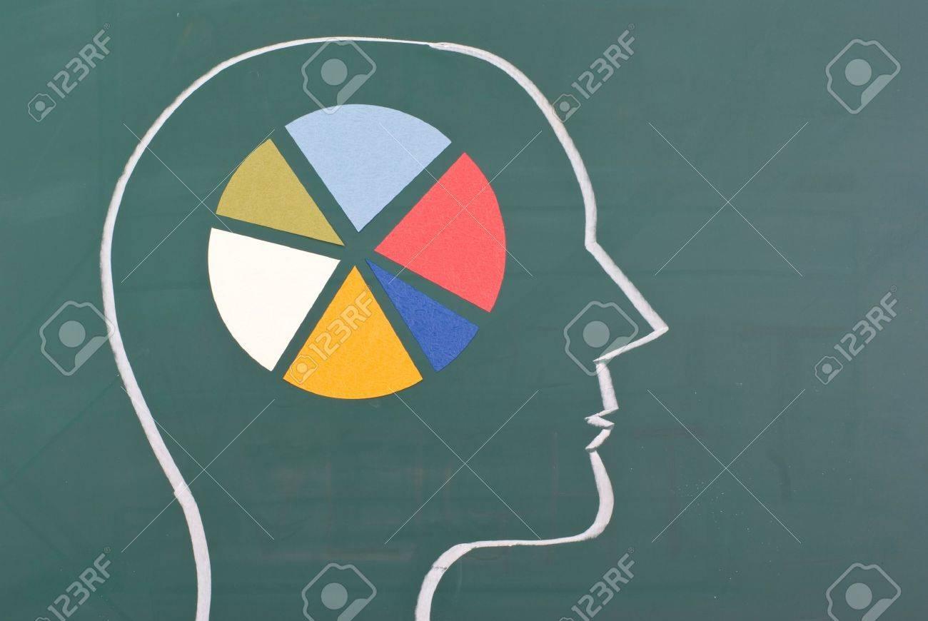 Human brain graph with colorful chart on blackboard Stock Photo - 8947354