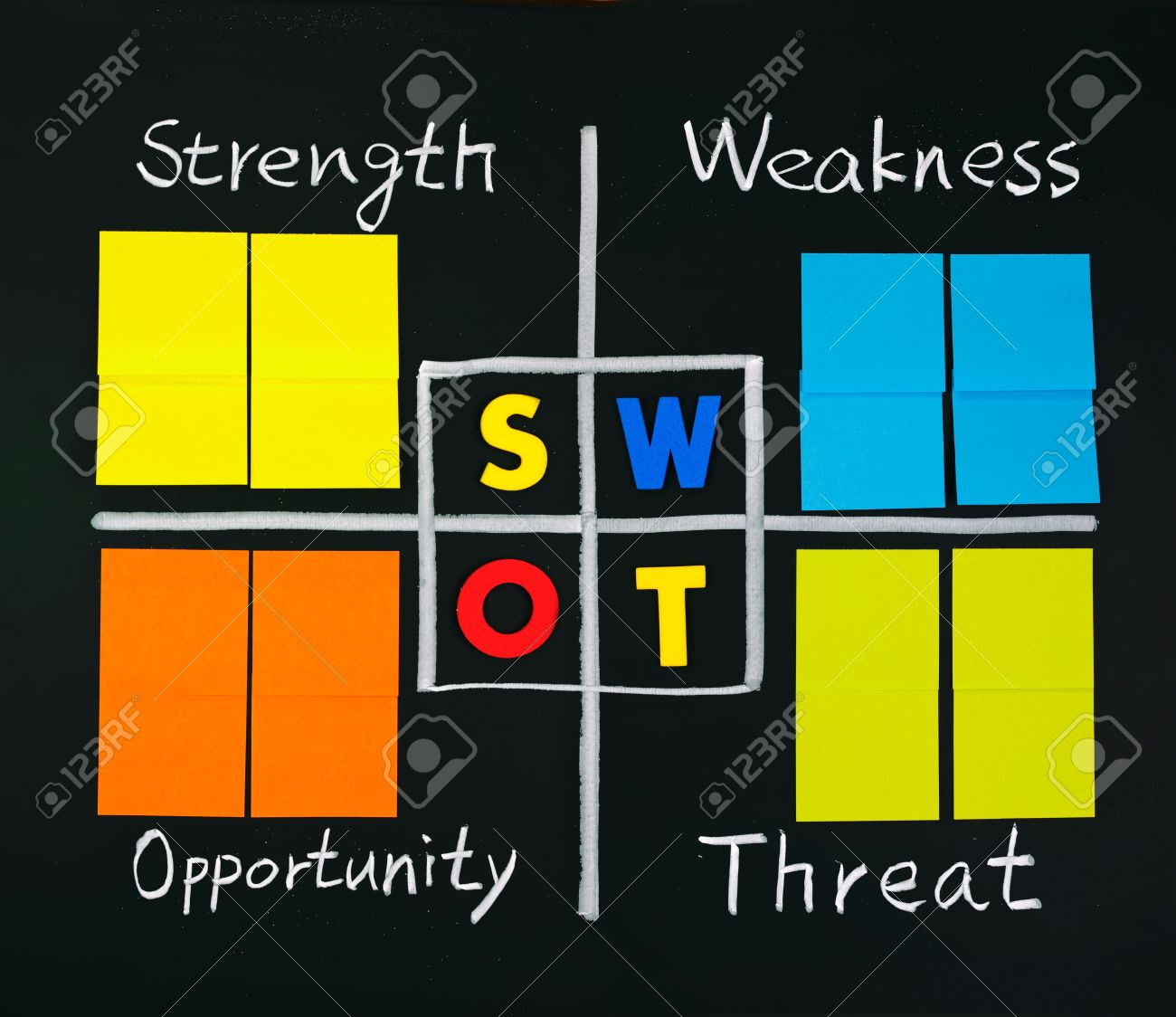 SWOT analysis with note papers, strength, weakness, opportunity, and threat words on blackboard. Stock Photo - 9453793