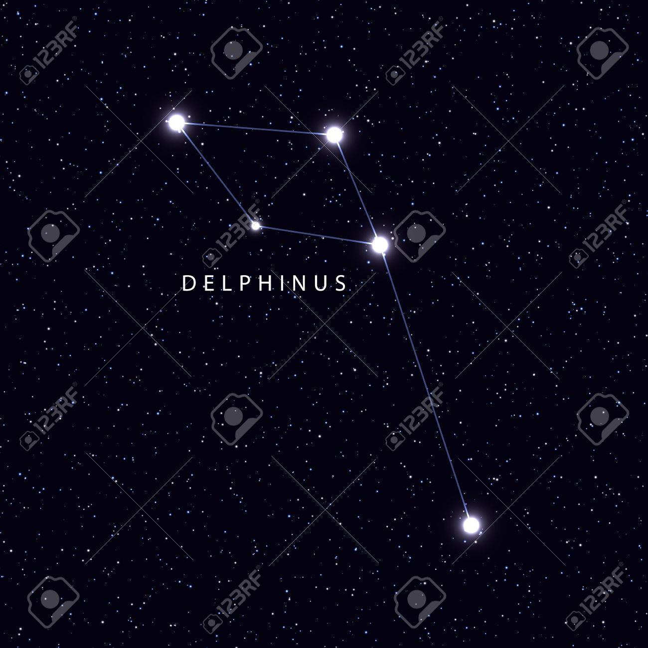 Sky Map With The Name Of The Stars And Constellations. Astronomical ...