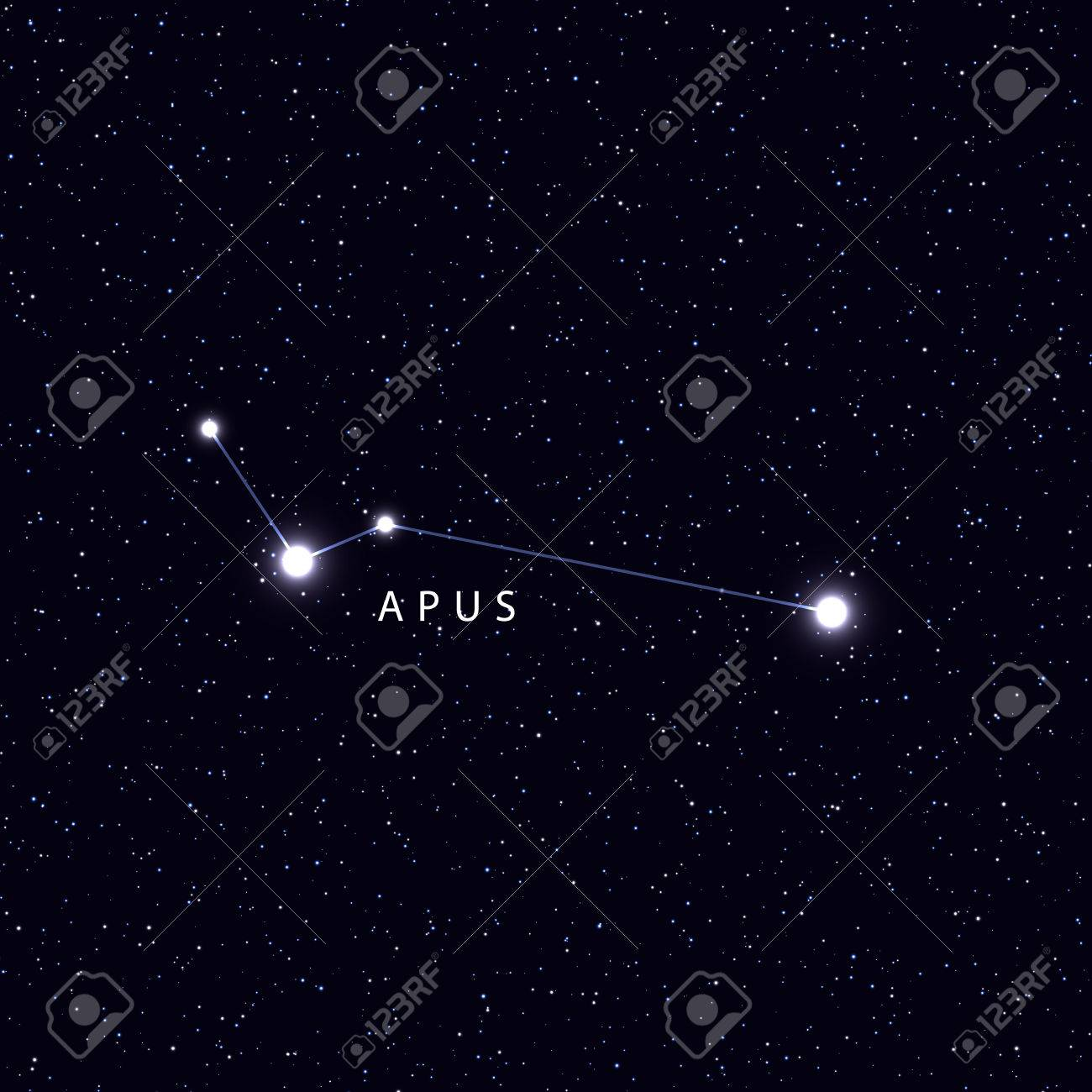 sky map with the name of the stars and constellations astronomical symbol constellation apus stock