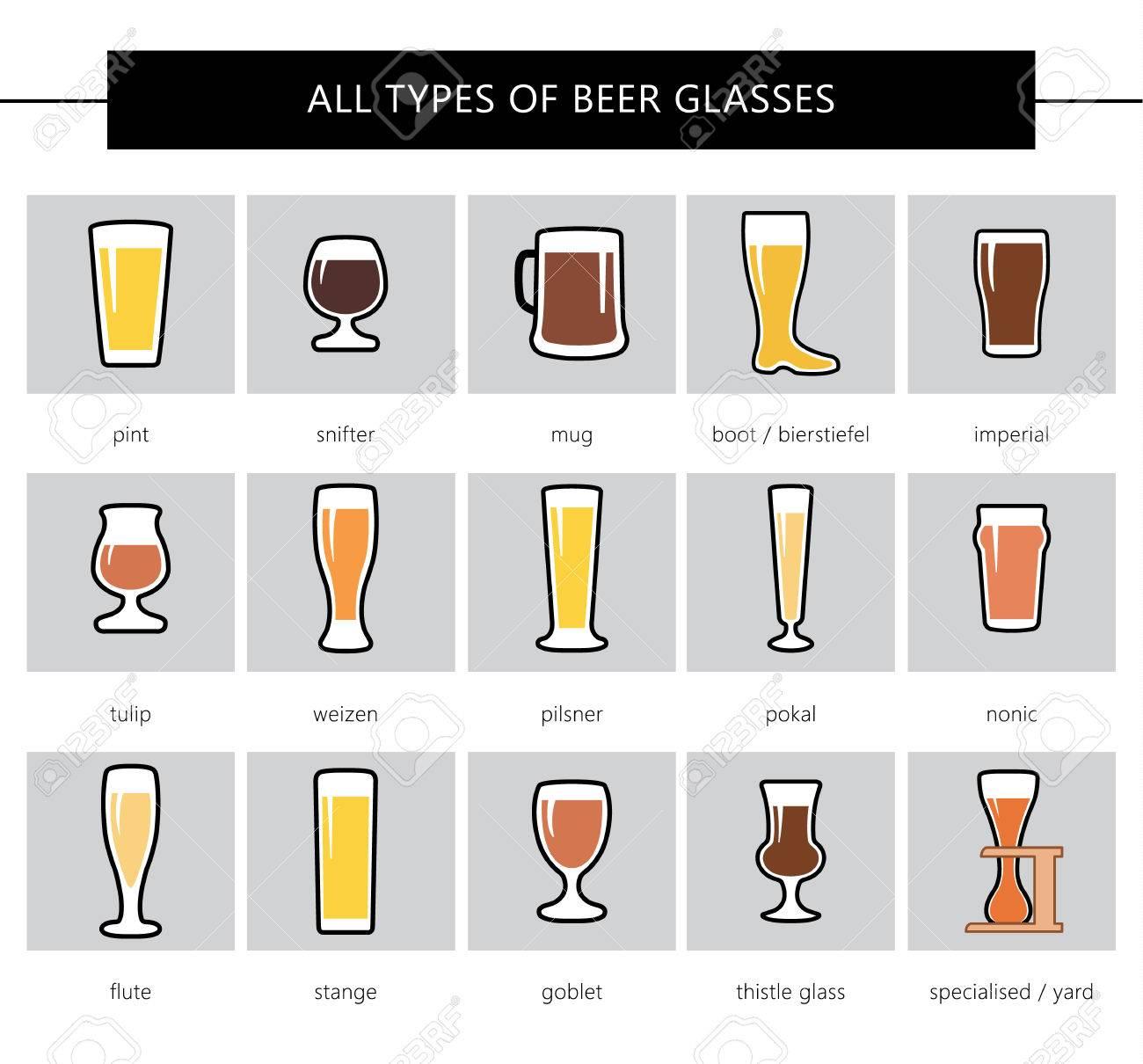 1f469c912b5a3a Banque d images - Tous les types de verres à bière, différentes couleurs.  Icône réglée dans un style plat. Différentes formes de lunettes. Vecteur.