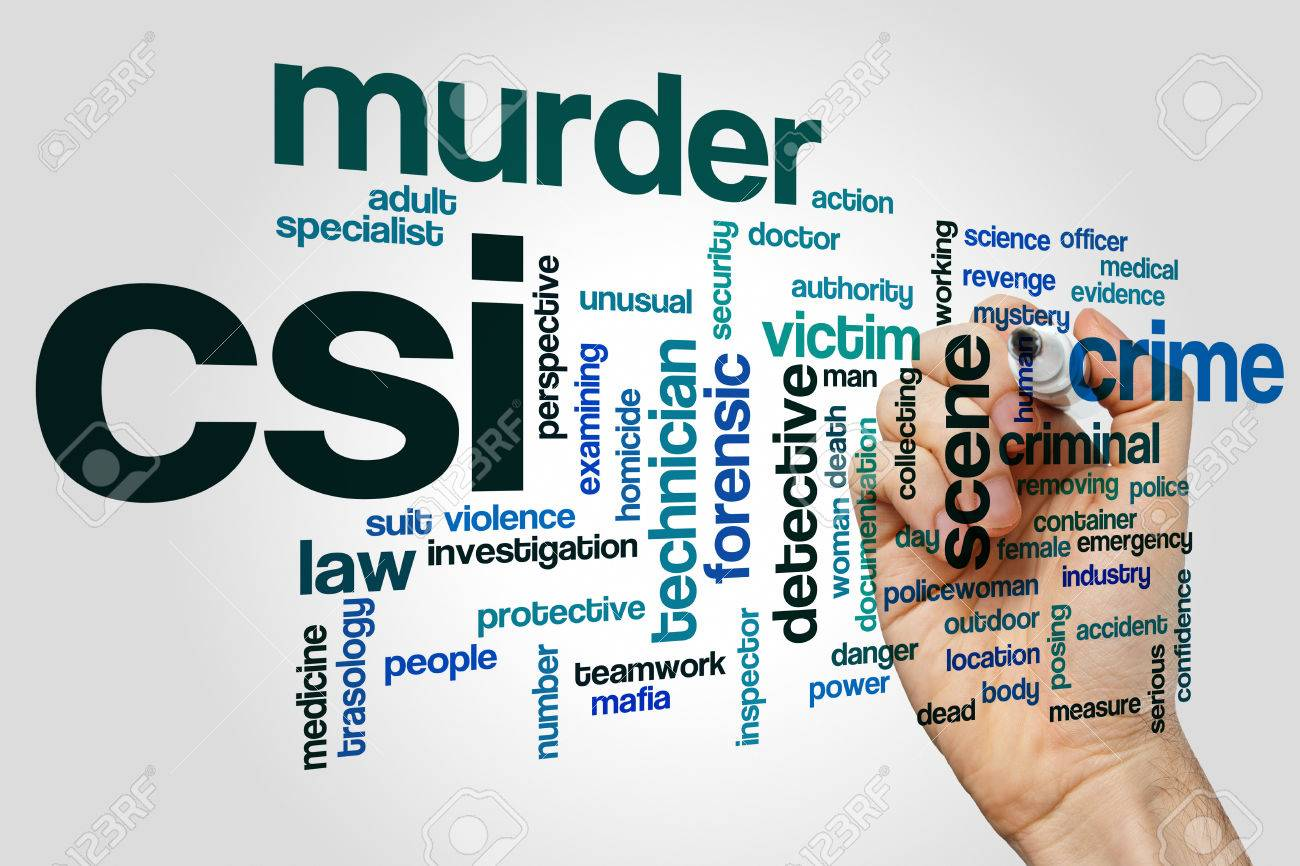 CSI word cloud