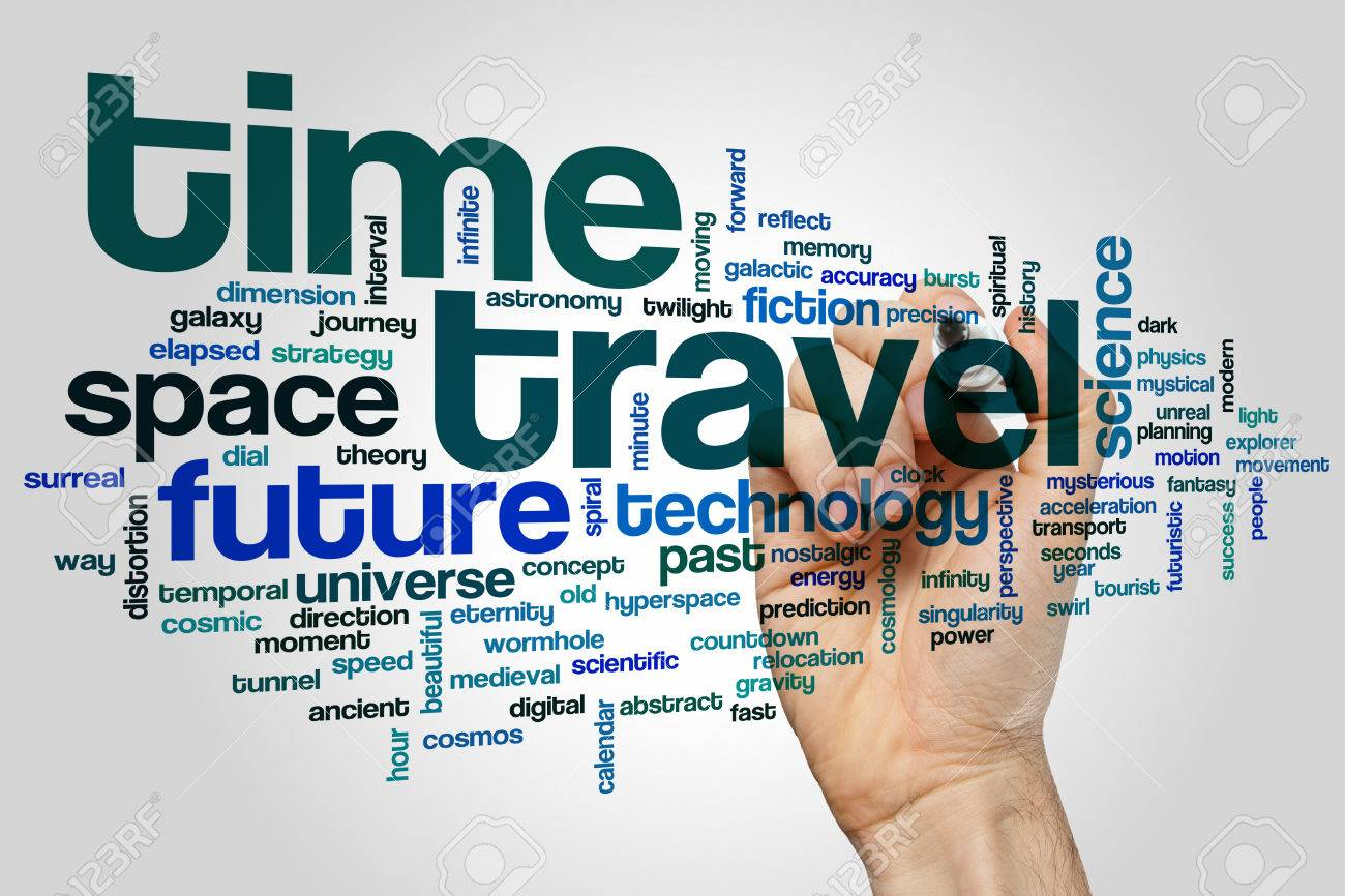 Time travel concept word cloud background