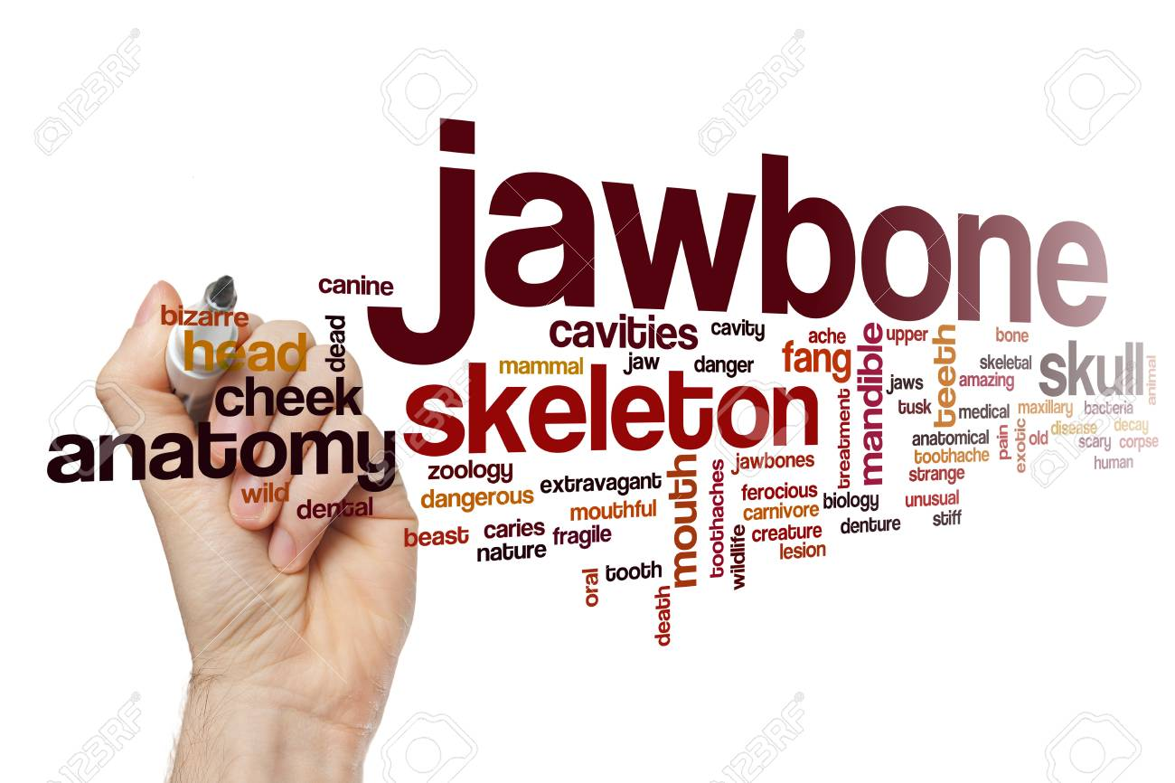 Jawbone Word Cloud Concept Stock Photo Picture And Royalty Free