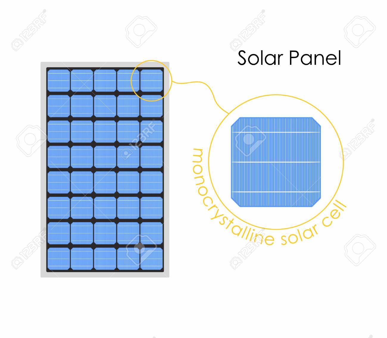 Solar panel detail - 105329432