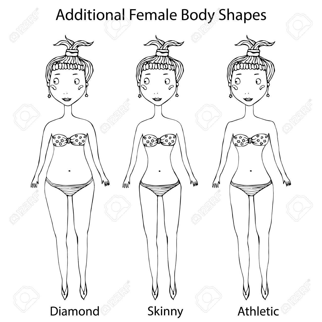 a40a000b9cc Female Body Shape Types. Diamond