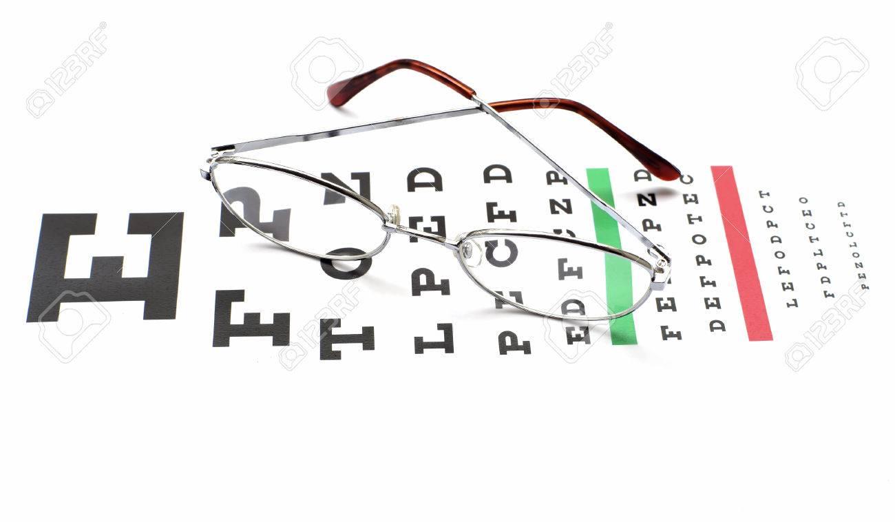 Glasses on snellen eye sight chart test background stock photo glasses on snellen eye sight chart test background stock photo 46719037 nvjuhfo Images