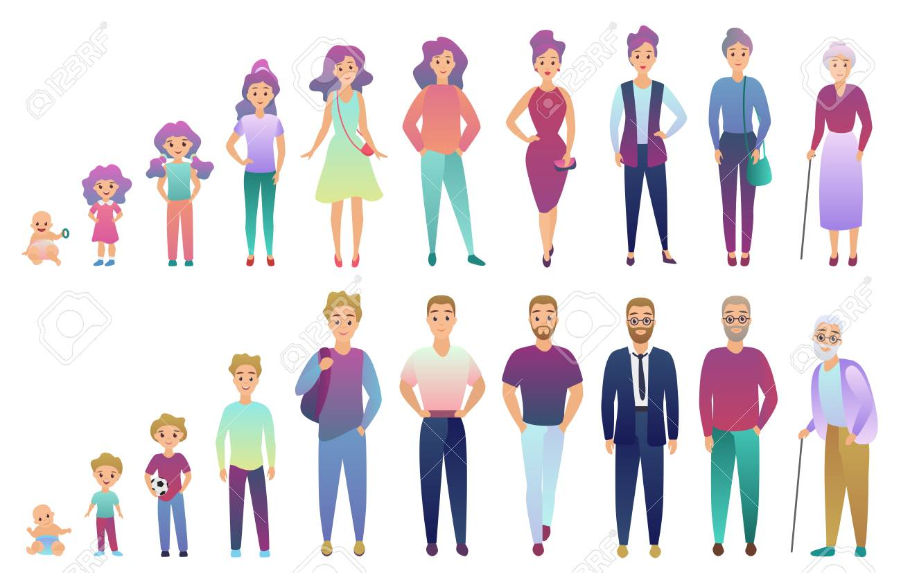 People male and female aging process. From baby to elderly person growing set. Trendy fradient color style vector illustration - 122040243