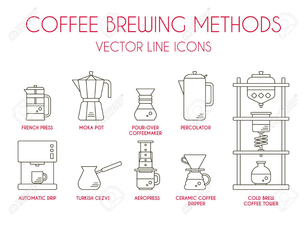 Coffee brewing methods, vector thin line icon set. - 84274599