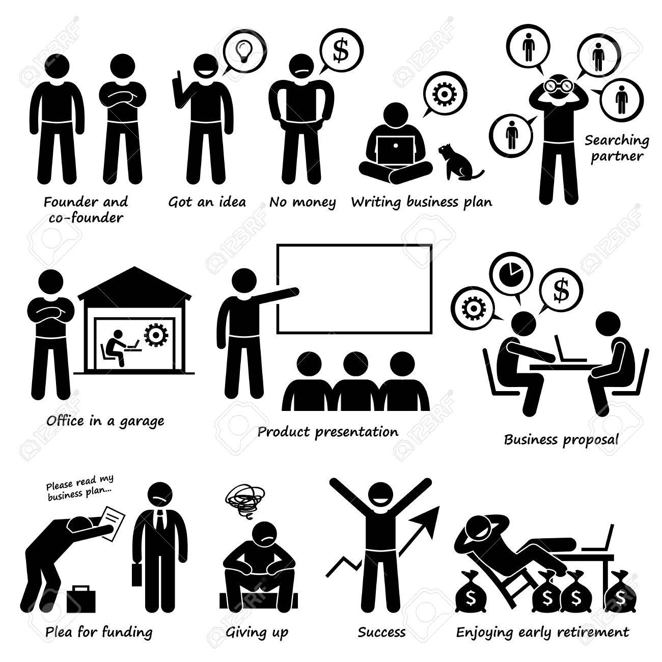 Entrepreneur Creating a Startup Business Company Pictogram - 64985070