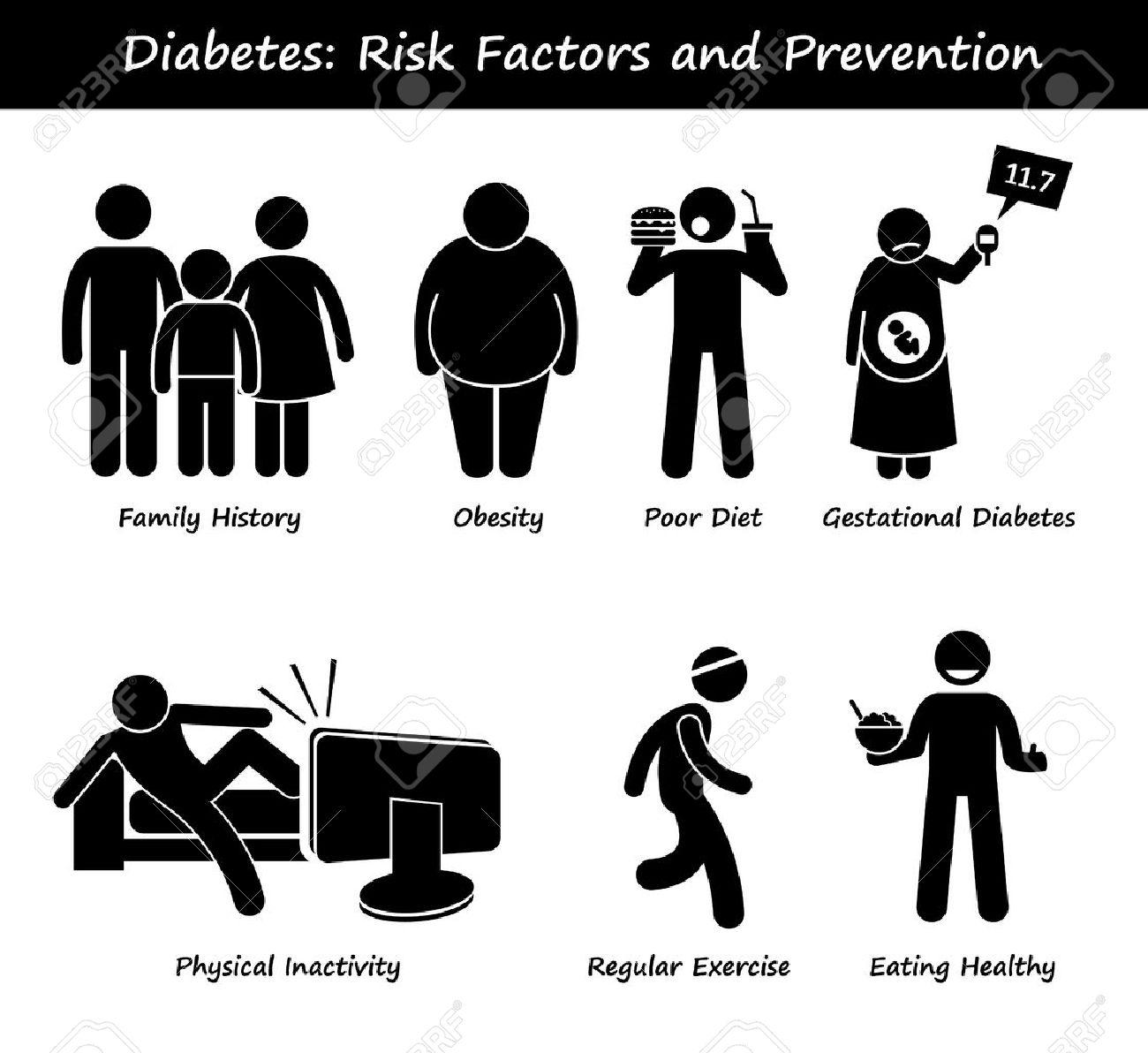 Diabetes Mellitus Diabetic High Blood Sugar Risk Factors and Prevention Stick Figure Pictogram Icons - 47245587