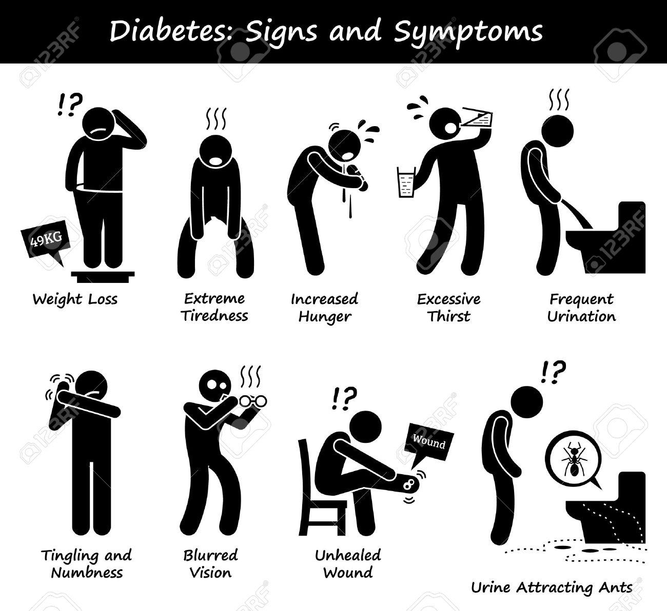 signos y síntomas de diabetes