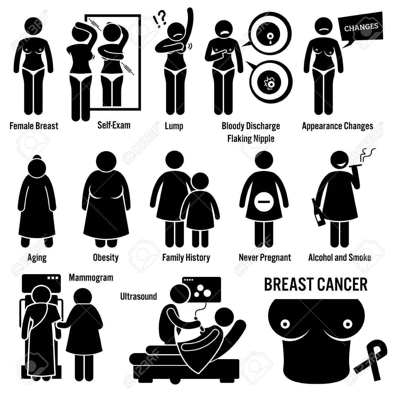 Breast cancer symptoms causes risk factors diagnosis stick figure breast cancer symptoms causes risk factors diagnosis stick figure pictogram icons stock vector 50588938 biocorpaavc Images