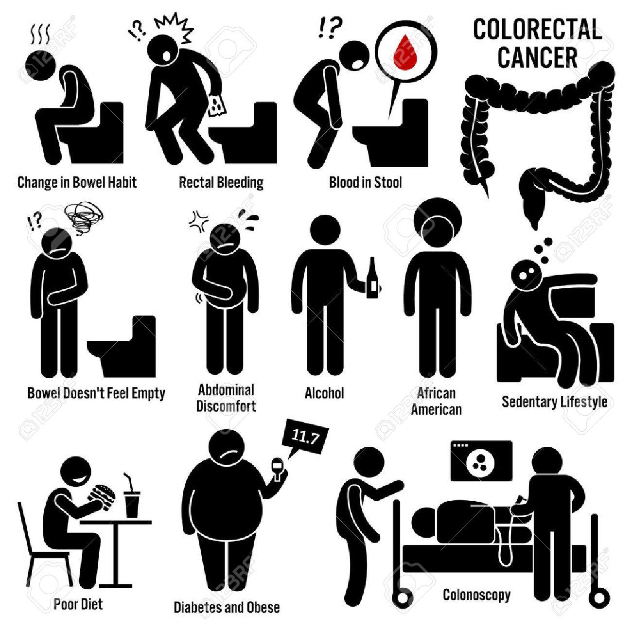 cancer colorectal symptome