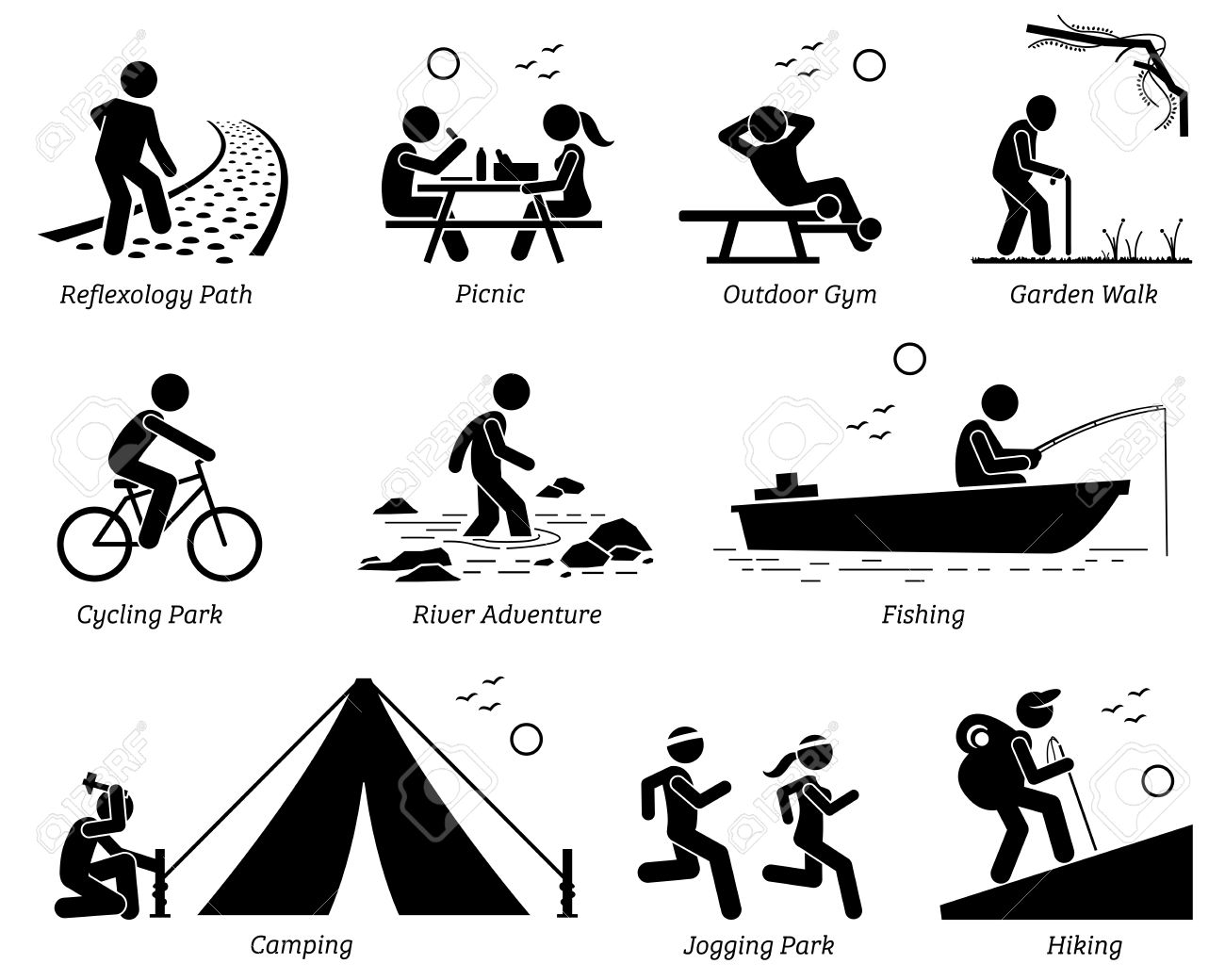 Outdoor Recreation Recreational Lifestyle and Activities. Pictogram depicts reflexology path, picnic, outdoor gym, garden walk, cycling park, river adventure, fishing, camping, jogging, and hiking. - 81763700