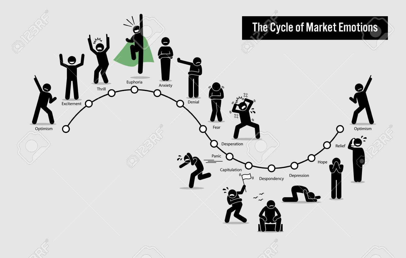 The Cycle of Stock Market Emotions. Artwork illustration depicts a graph to show the various emotions and feeling of people throughout the cycle in share market. - 84719336