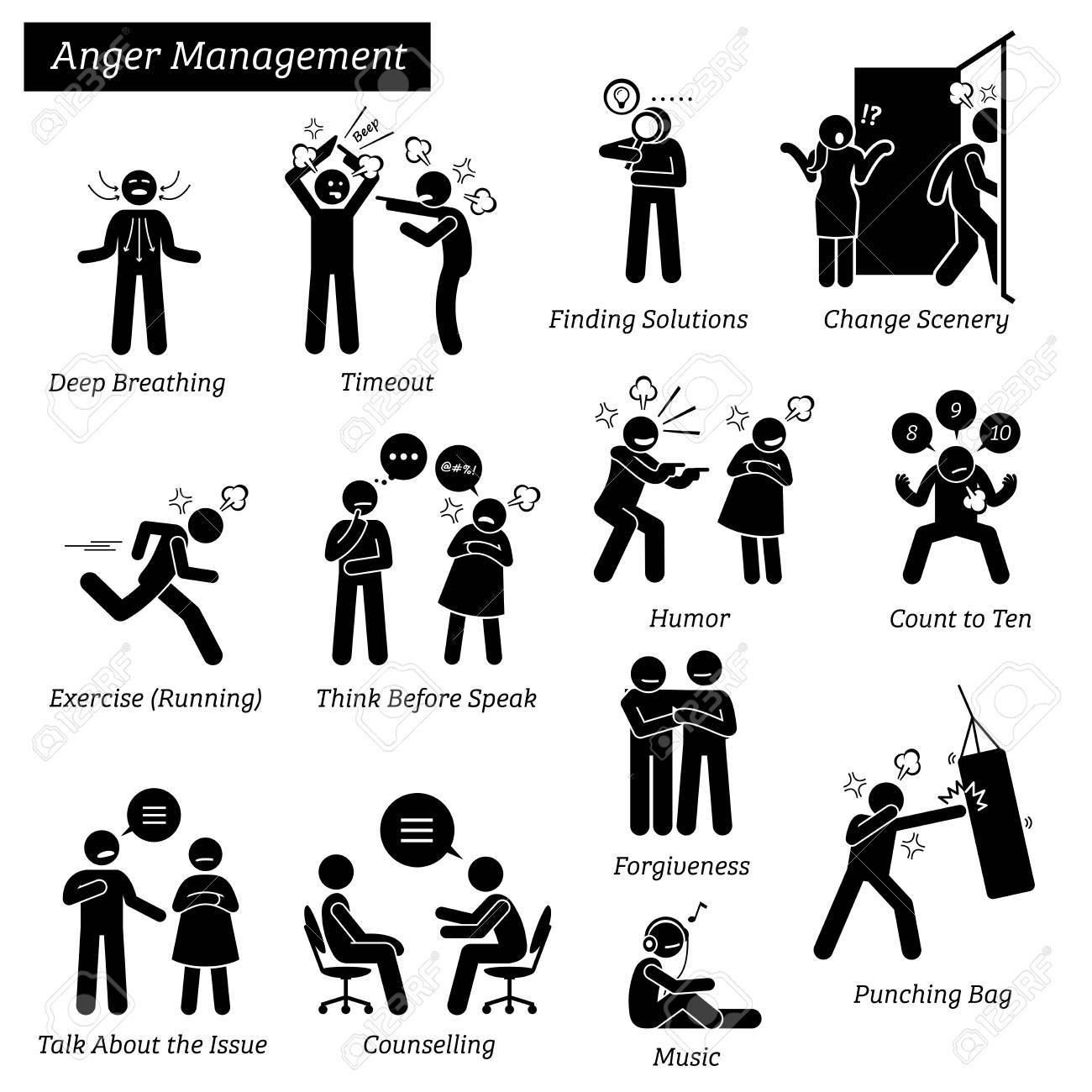 why anger is bad