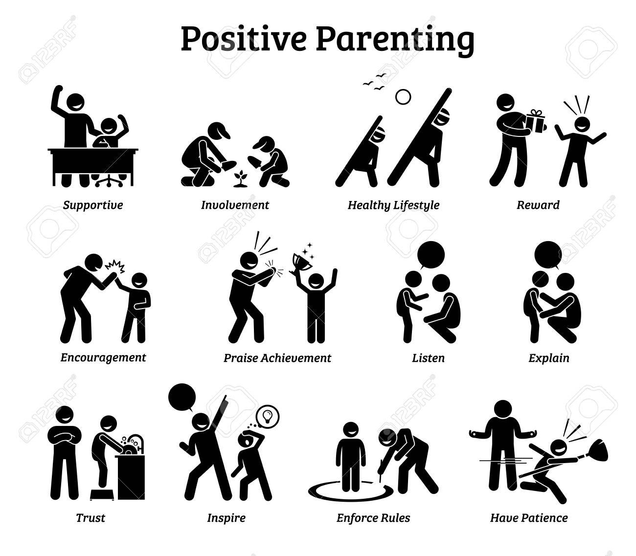 Positive Parenting Child Upbringing Illustrations Depict The Royalty Free Cliparts Vectors And Stock Illustration Image 108467932