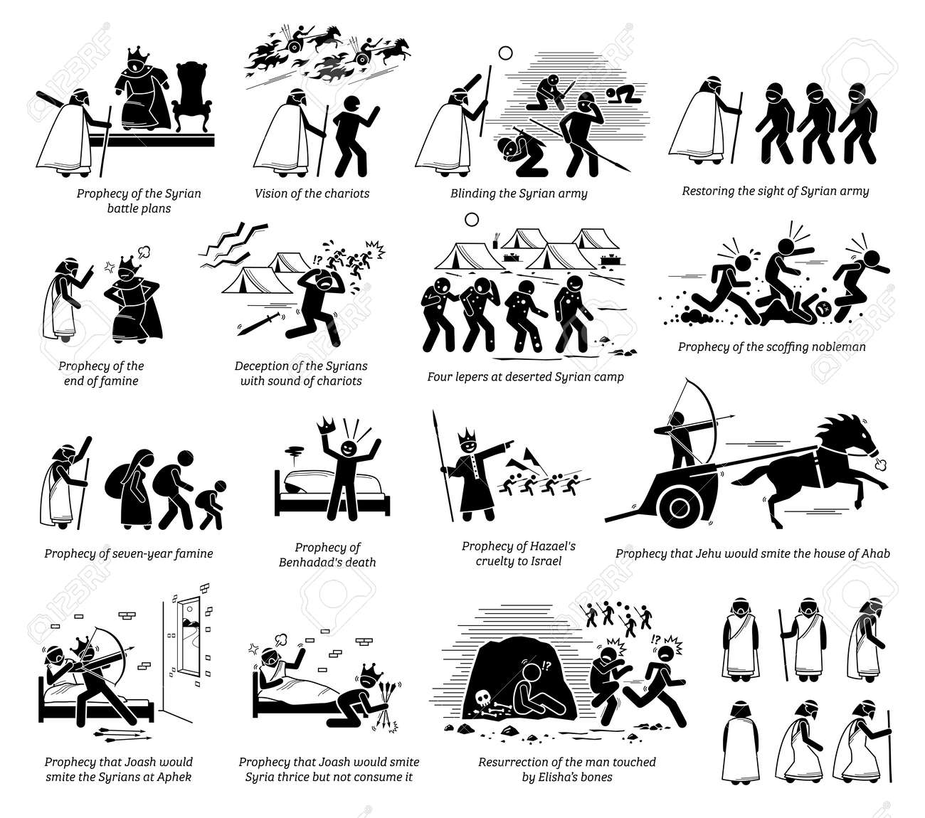 Miracles by prophet Elisha in Christian bible biblical God story from the Old Testament. Vector illustrations list of miracles done by prophet Elisha part 2 of 2. - 168900495