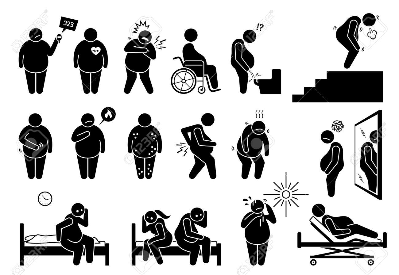 Symptoms of obesity, physical health problem and complications from overweight. Vector illustrations depict fat and obese problems that impact a person quality of life, physical and mental issue. - 168900500