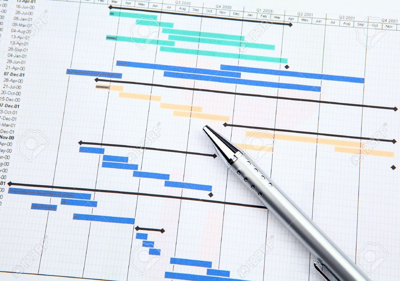 project management with gantt chart stock photo picture and royalty