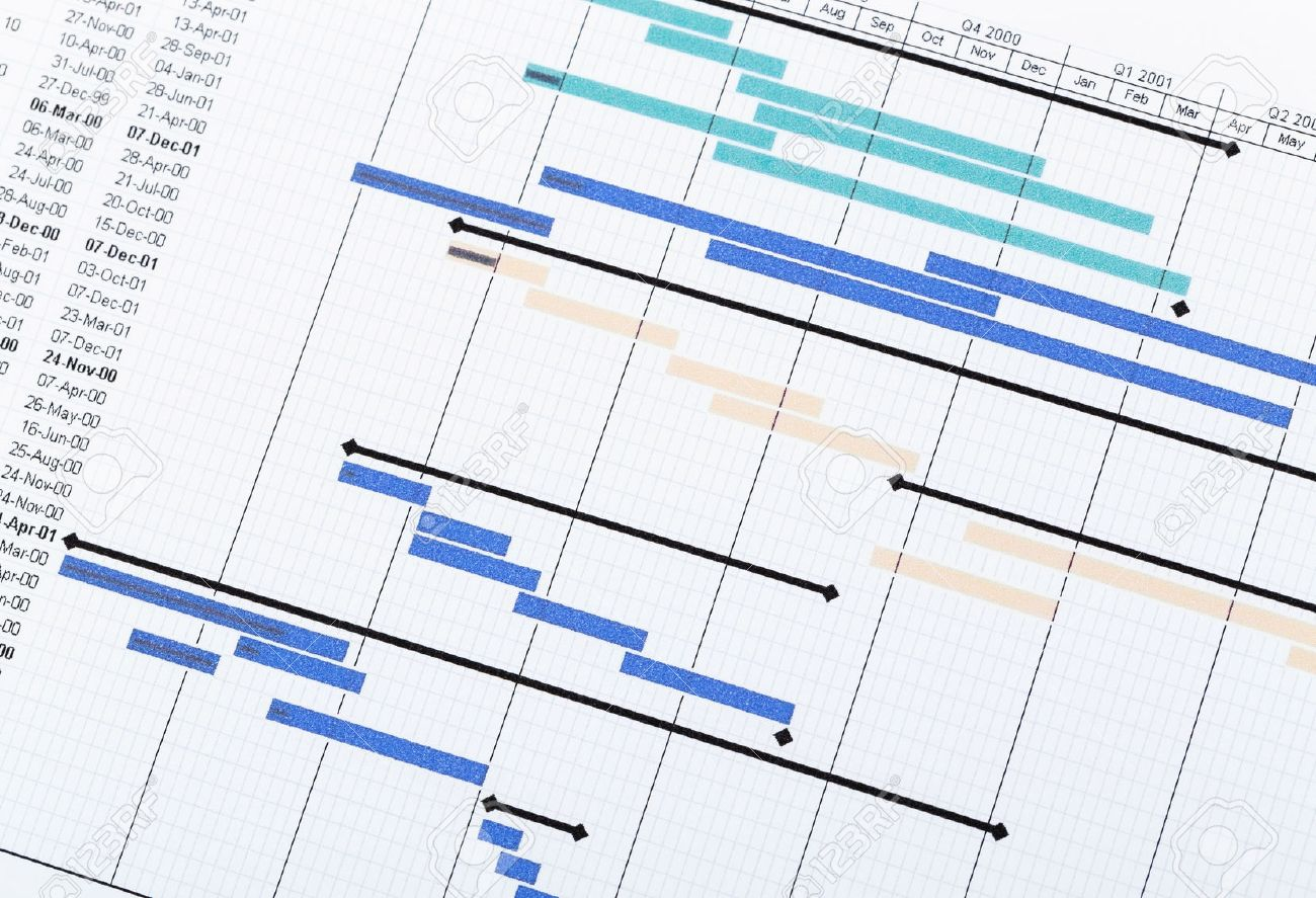 Project planning gantt chart stock photo picture and royalty free project planning gantt chart stock photo 33271544 geenschuldenfo Image collections