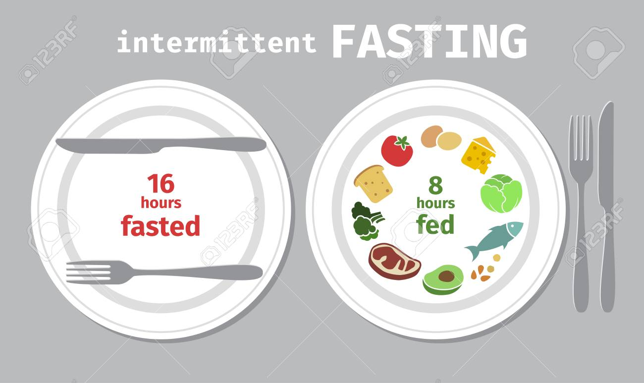 Two plates symbolizing the principle of Intermittent fasting . Vector illustration. Infographic - 123121865
