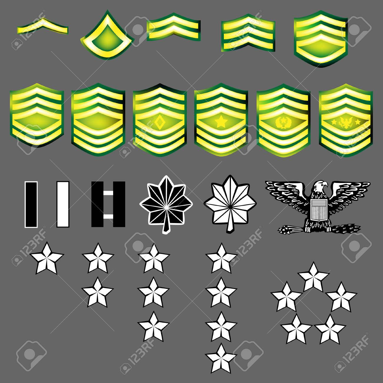 Army National Guard Ranks And Insignia us Army Rank Insignia For