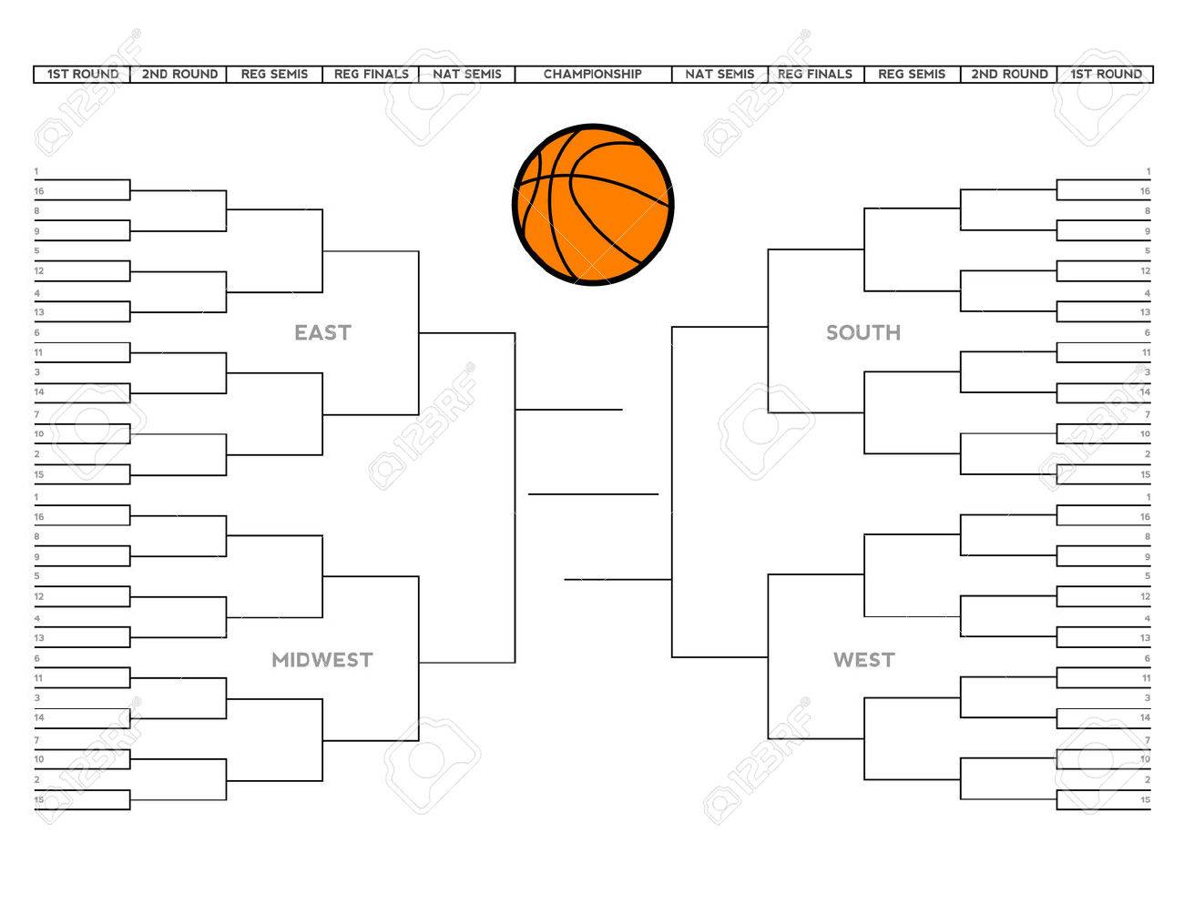 basketball bracket template