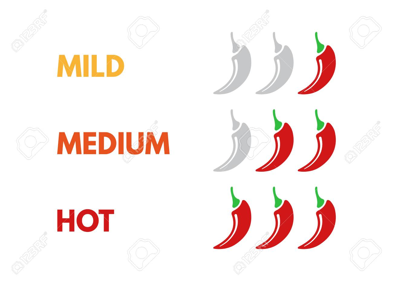 Set of hot red pepper strength scale. Indicator with mild, medium and hot icon positions isolated on white background. Spicy vegetables, delicious dietary product. - 110070579