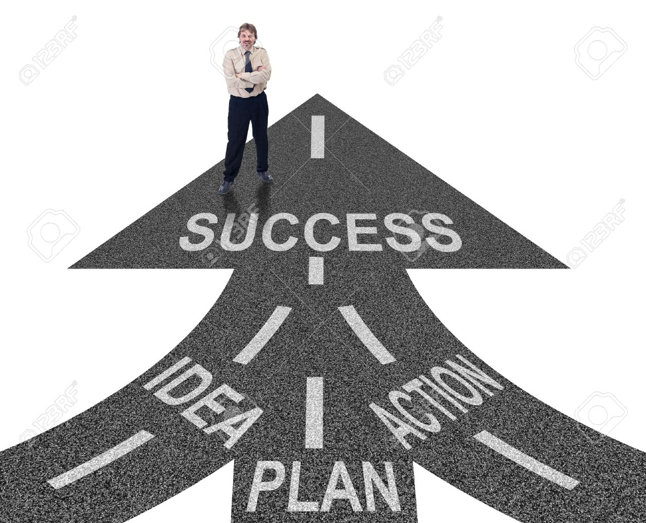Road to success ingredients concept - idea, planning and action Stock Photo - 13109925