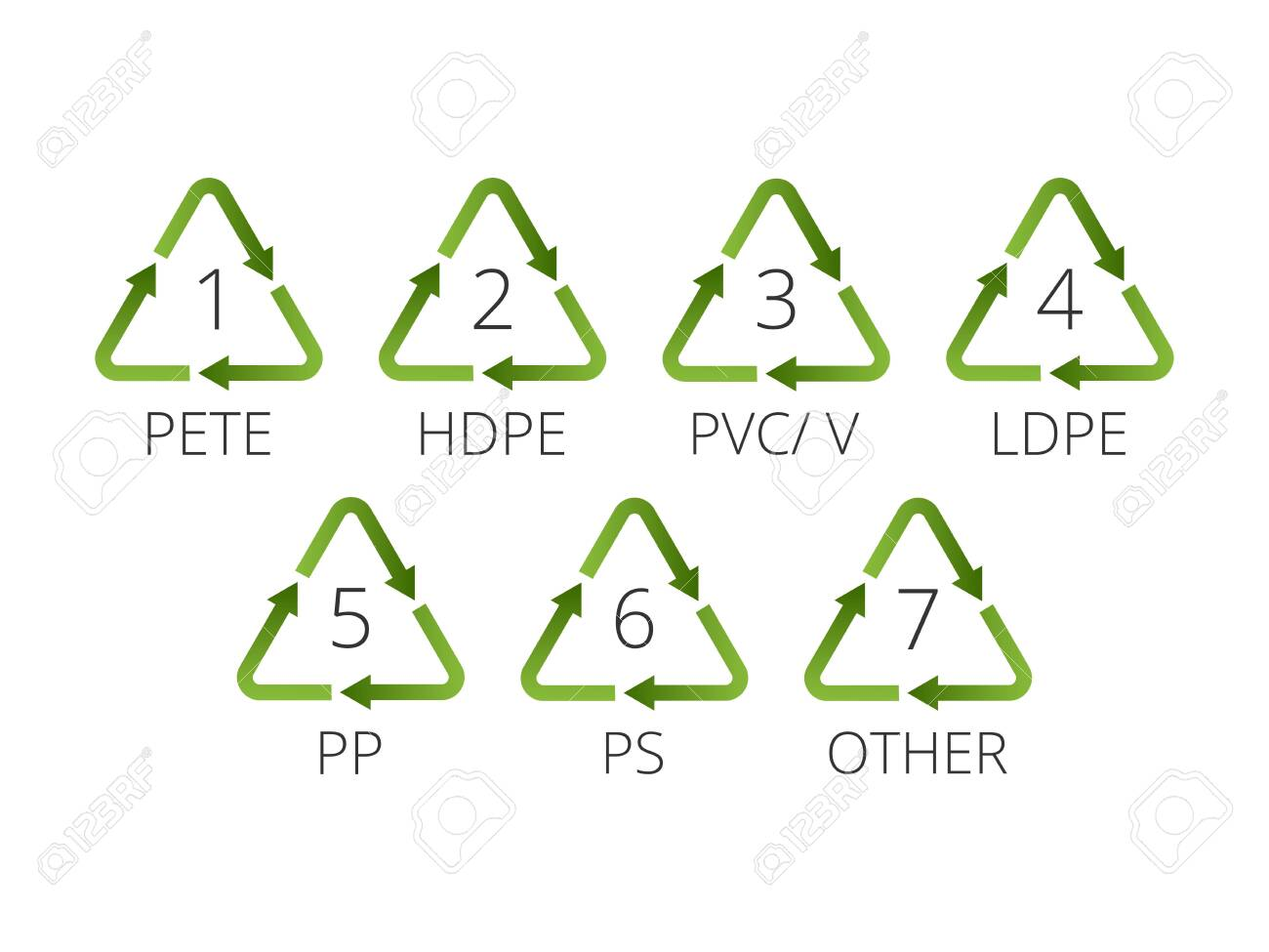 Recycling symbols for plastic. Flat icons, signs for design packaging. Illustration - 124417849