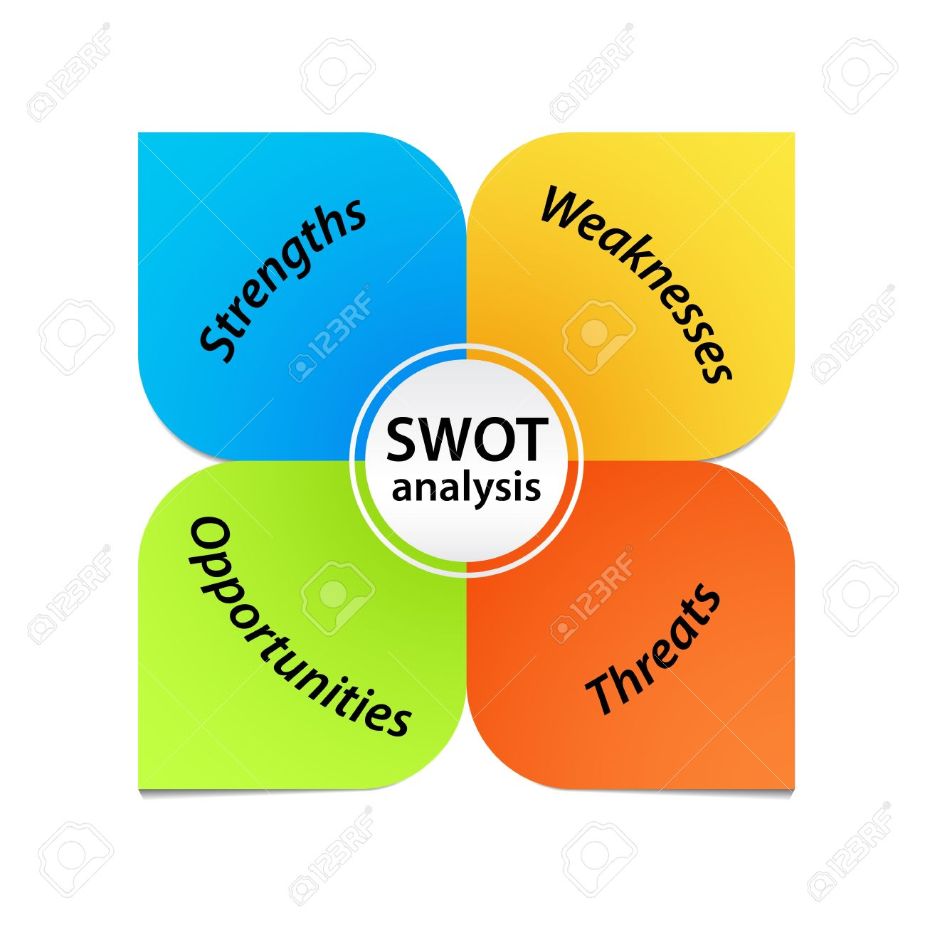Swot analysis diagram royalty free cliparts vetores e ilustraes imagens swot analysis diagram ccuart Image collections