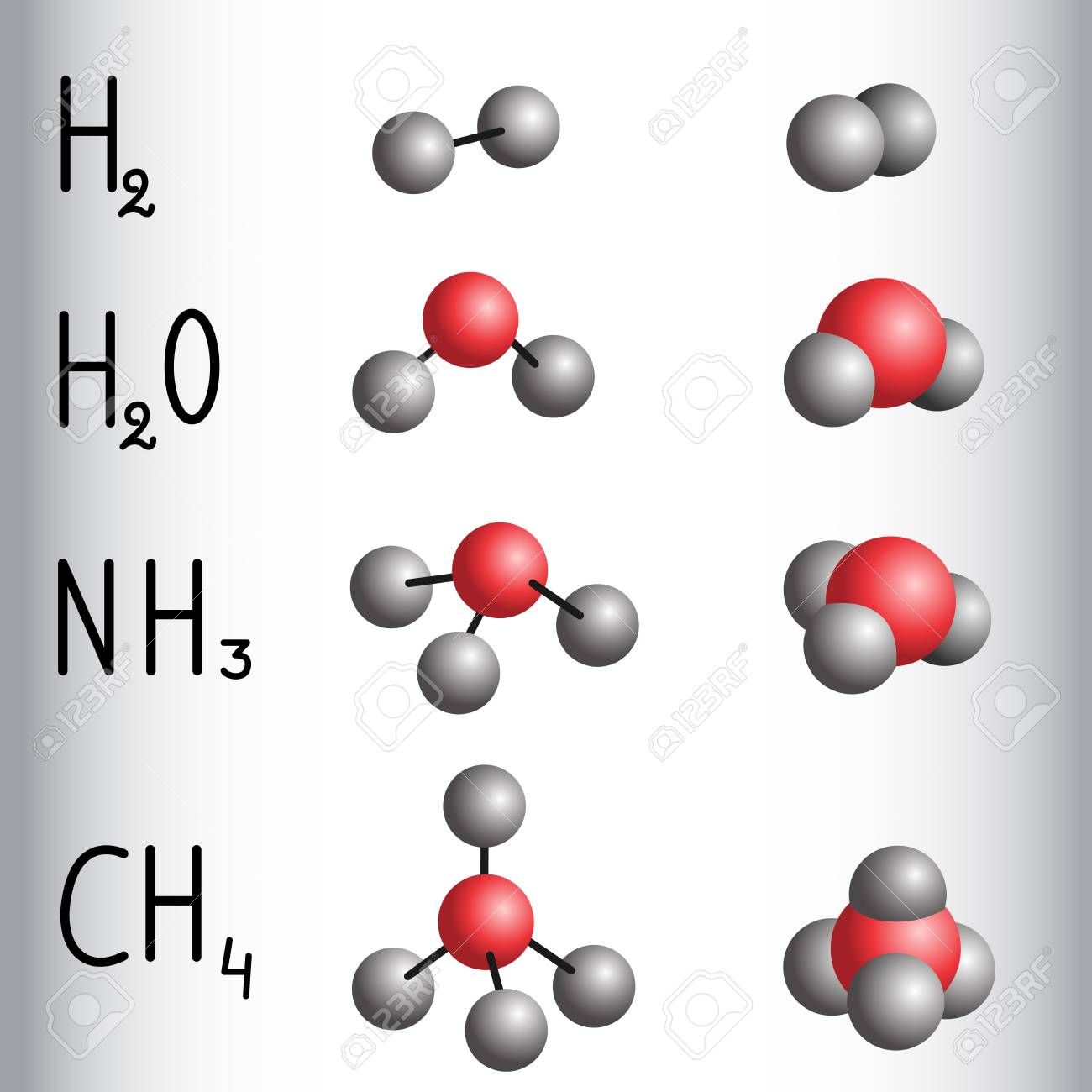 Chemical formula and molecule model of hydrogen water ammonia chemical formula and molecule model of hydrogen water ammonia methane vector illustration biocorpaavc Gallery